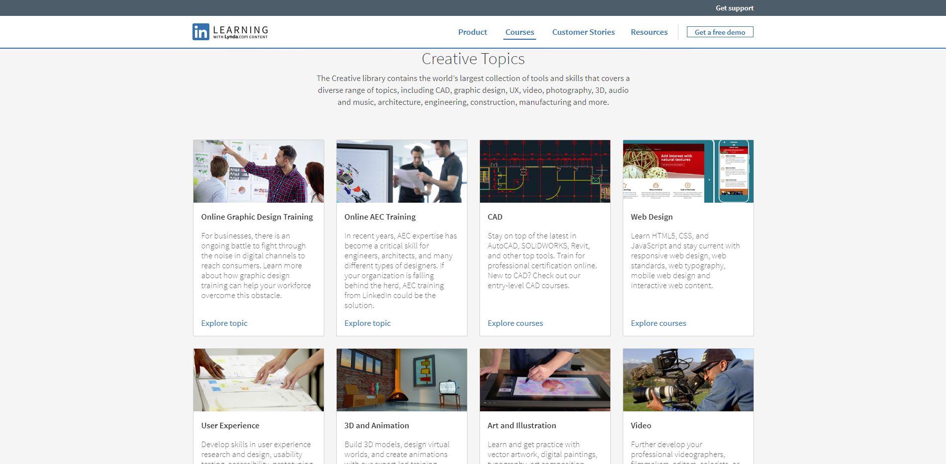 LinkedIn Learning Integration | Collective Mind LMS